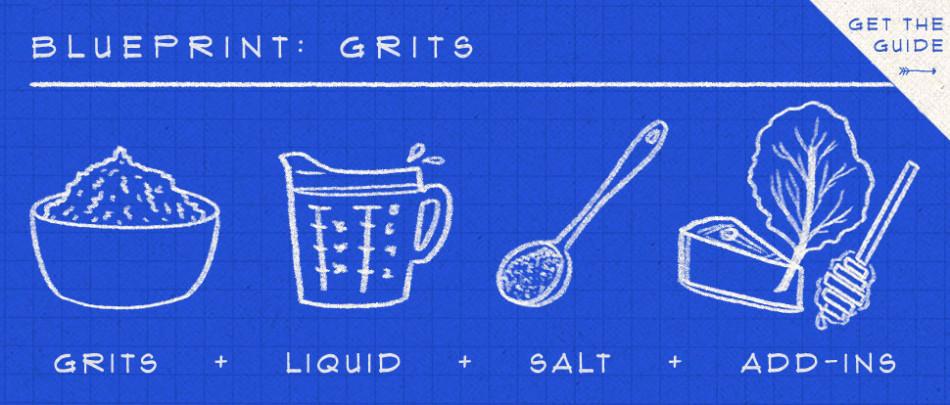tasting table grits
